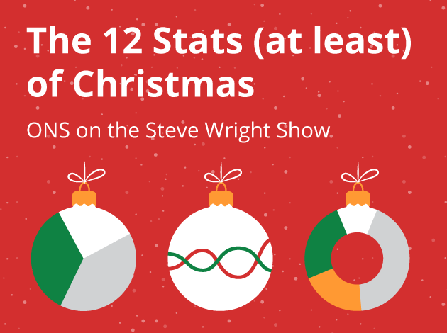 The Twelve Stats Of Christmas National Statistical